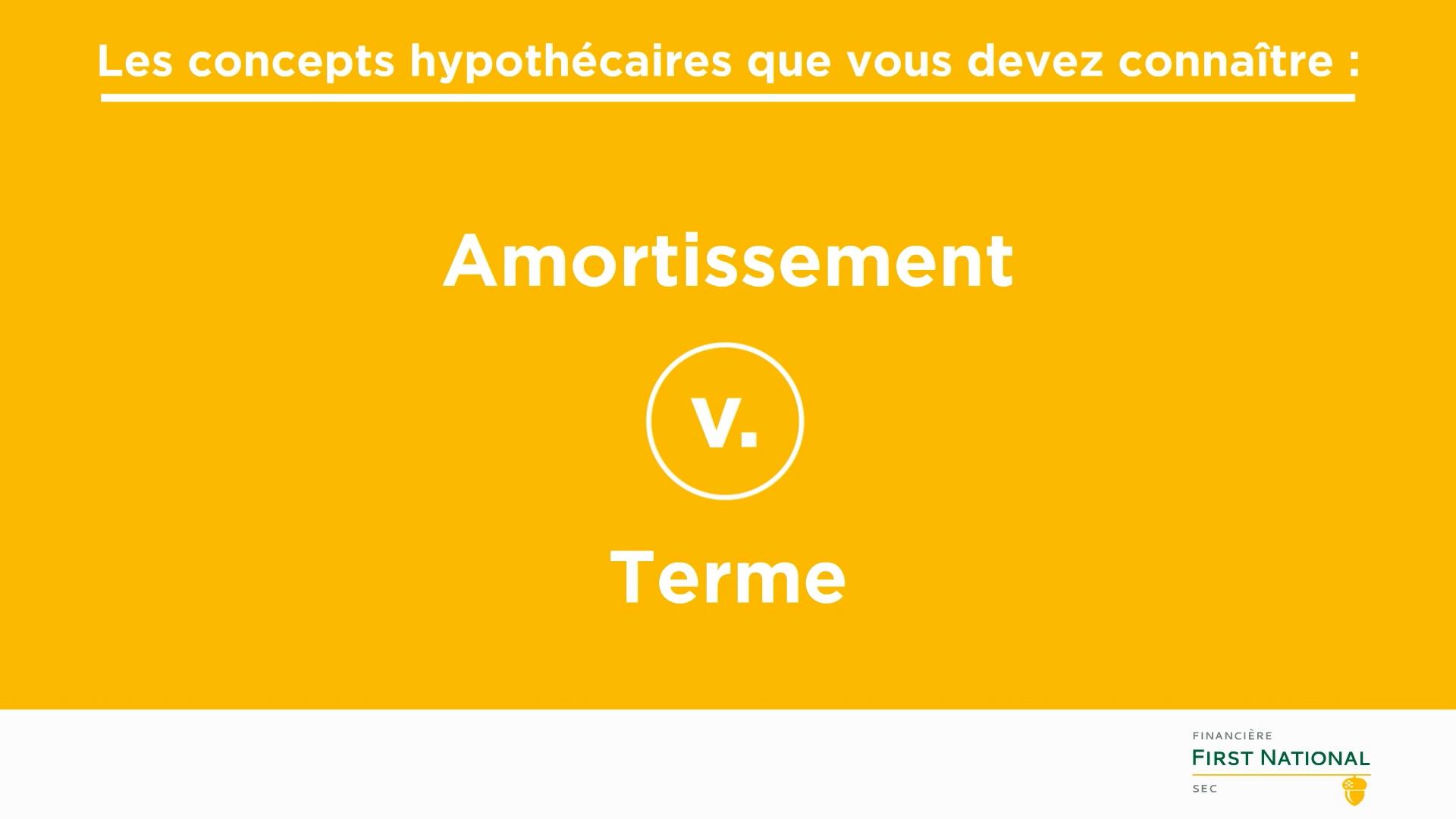 Amortization vs Term_FR