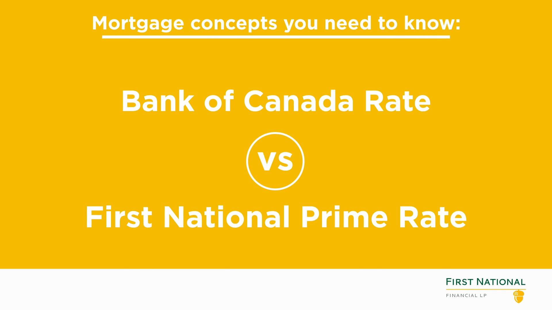 BoC vs Prime Rates_ENG_Thumbnail