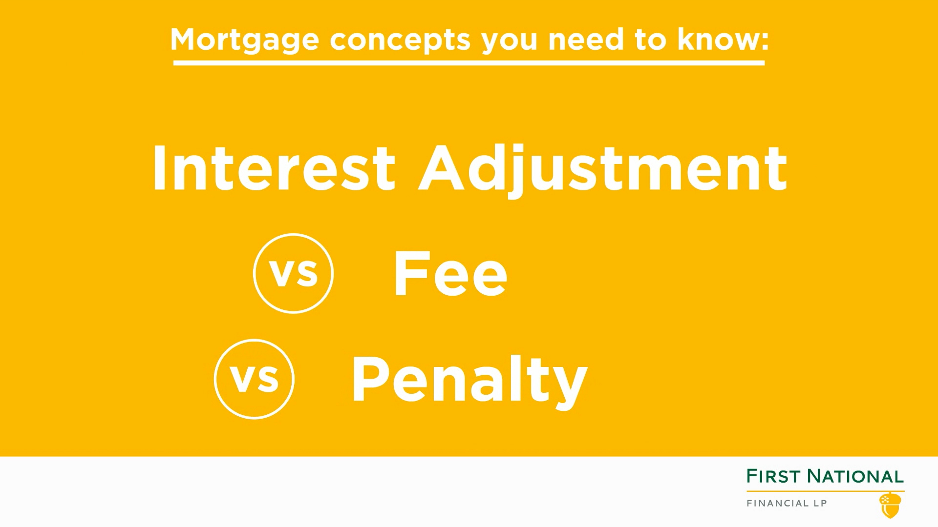 Interest Rate vs Fee vs Penalty