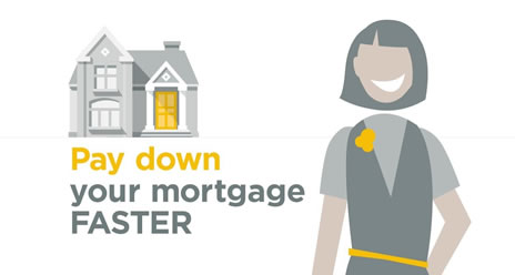 pay-down-mortgage-faster-en